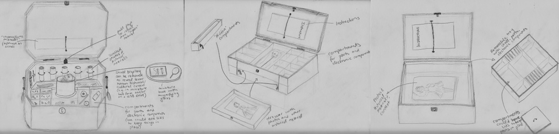 CaseSketches