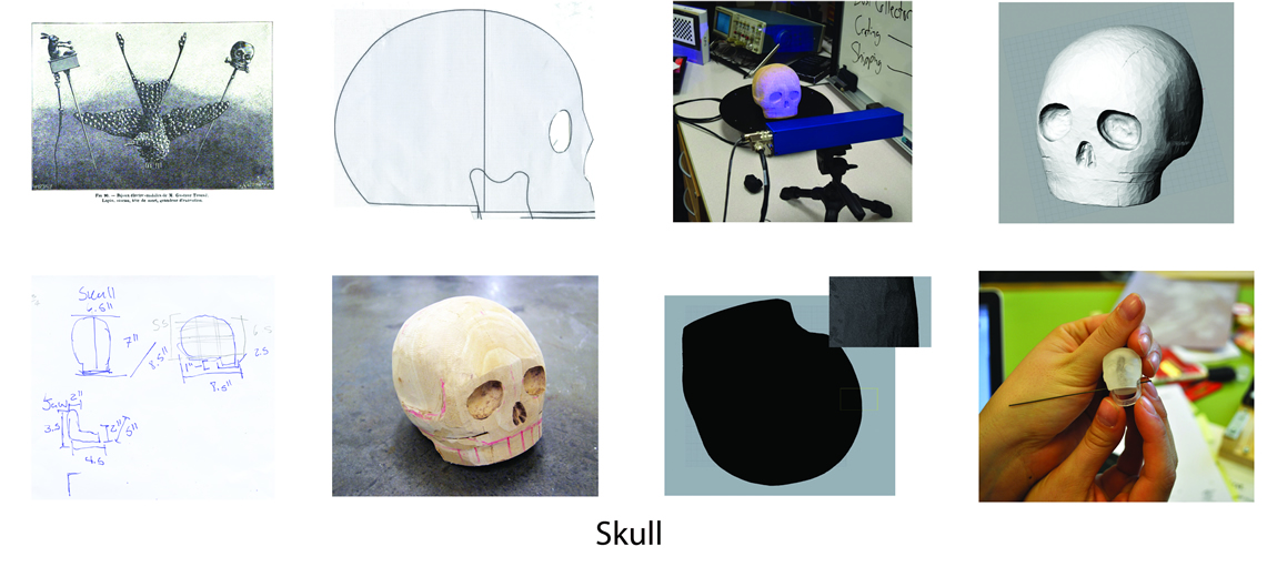 Poster depicting the linear process of making a skull stick pin