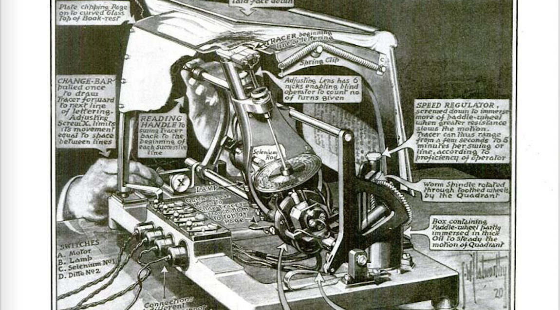 Illustration of the Optophone's Features (care of Scientific American, DATE)