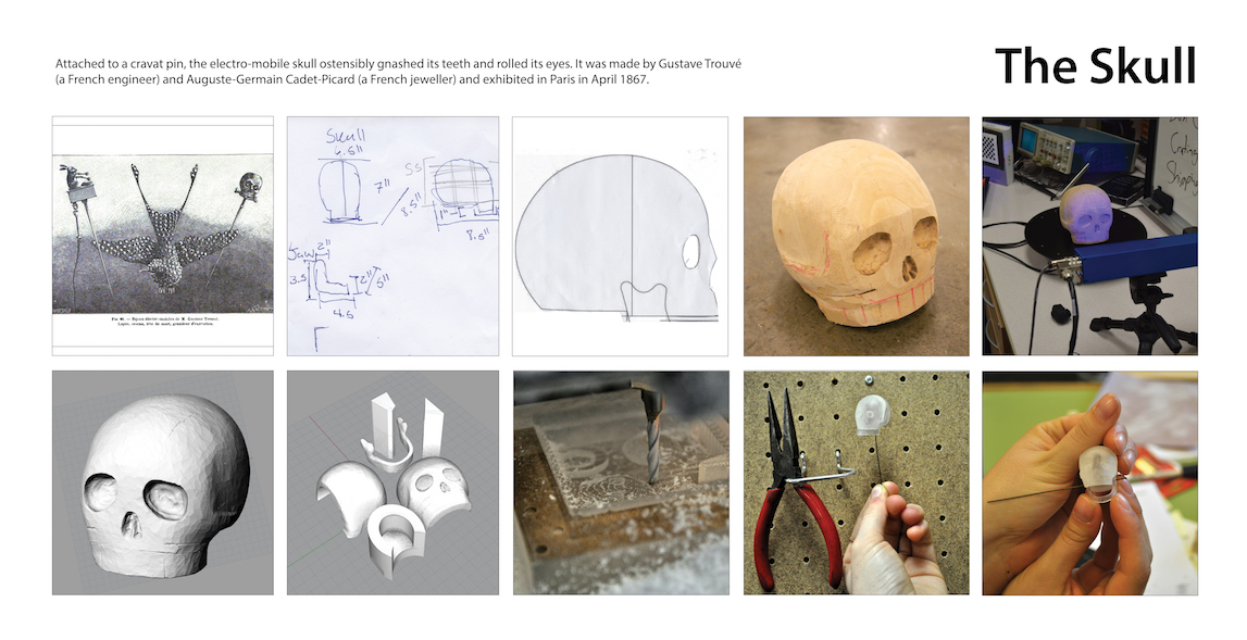 MLab Process Poster of Modelling and Fabricating a Skull Jewellery Piece